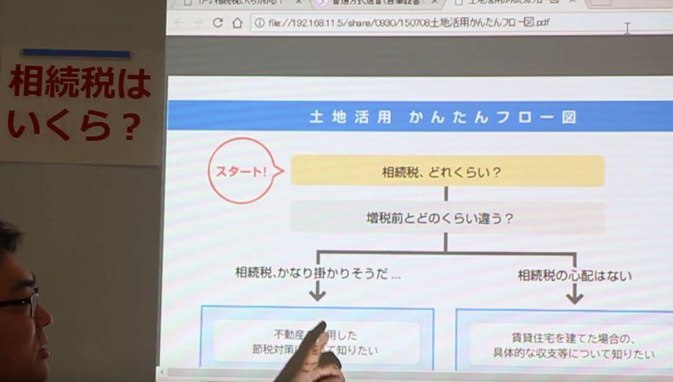 【動画14】相続税はいくら? パート3