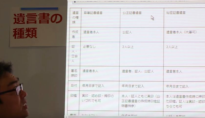 【動画11】遺言書の種類